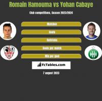 Romain Hamouma vs Yohan Cabaye h2h player stats