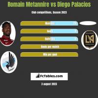Romain Metannire vs Diego Palacios h2h player stats