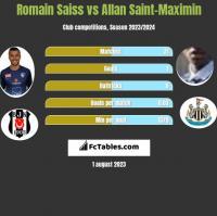 Romain Saiss vs Allan Saint-Maximin h2h player stats