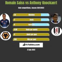 Romain Saiss vs Anthony Knockaert h2h player stats