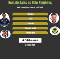 Romain Saiss vs Dale Stephens h2h player stats