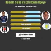 Romain Saiss vs Ezri Konsa Ngoyo h2h player stats