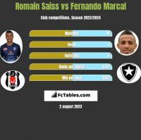 Romain Saiss vs Fernando Marcal h2h player stats