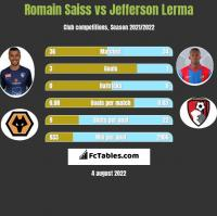 Romain Saiss vs Jefferson Lerma h2h player stats