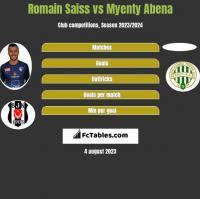 Romain Saiss vs Myenty Abena h2h player stats