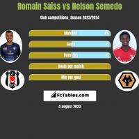 Romain Saiss vs Nelson Semedo h2h player stats