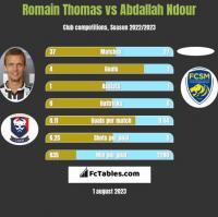 Romain Thomas vs Abdallah Ndour h2h player stats
