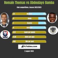 Romain Thomas vs Abdoulaye Bamba h2h player stats