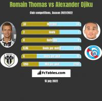 Romain Thomas vs Alexander Djiku h2h player stats