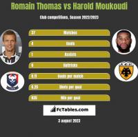 Romain Thomas vs Harold Moukoudi h2h player stats