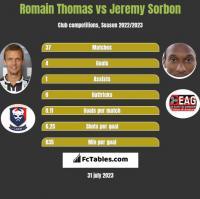 Romain Thomas vs Jeremy Sorbon h2h player stats