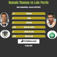Romain Thomas vs Loic Perrin h2h player stats