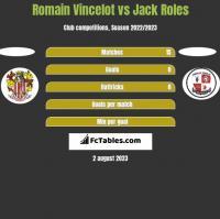 Romain Vincelot vs Jack Roles h2h player stats