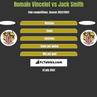 Romain Vincelot vs Jack Smith h2h player stats