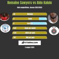 Romaine Sawyers vs Aldo Kalulu h2h player stats