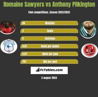 Romaine Sawyers vs Anthony Pilkington h2h player stats