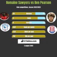 Romaine Sawyers vs Ben Pearson h2h player stats