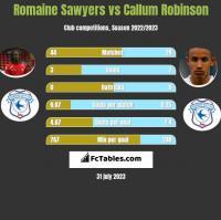 Romaine Sawyers vs Callum Robinson h2h player stats