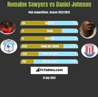 Romaine Sawyers vs Daniel Johnson h2h player stats