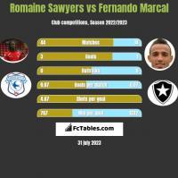 Romaine Sawyers vs Fernando Marcal h2h player stats