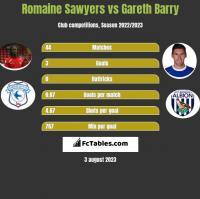 Romaine Sawyers vs Gareth Barry h2h player stats
