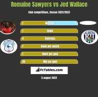 Romaine Sawyers vs Jed Wallace h2h player stats