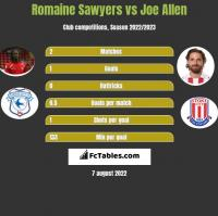 Romaine Sawyers vs Joe Allen h2h player stats