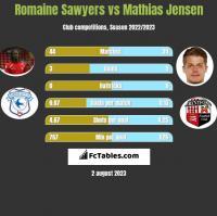 Romaine Sawyers vs Mathias Jensen h2h player stats