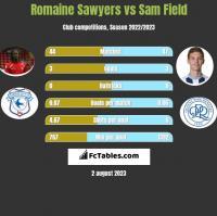 Romaine Sawyers vs Sam Field h2h player stats