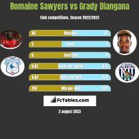 Romaine Sawyers vs Grady Diangana h2h player stats