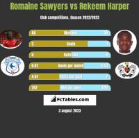 Romaine Sawyers vs Rekeem Harper h2h player stats