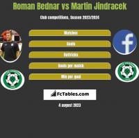 Roman Bednar vs Martin Jindracek h2h player stats