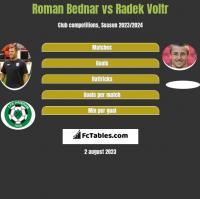 Roman Bednar vs Radek Voltr h2h player stats