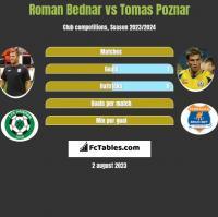 Roman Bednar vs Tomas Poznar h2h player stats