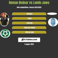 Roman Bednar vs Lamin Jawo h2h player stats