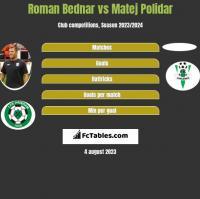 Roman Bednar vs Matej Polidar h2h player stats