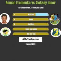 Roman Eremenko vs Aleksey Ionov h2h player stats