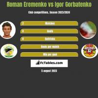 Roman Eremenko vs Igor Gorbatenko h2h player stats