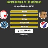 Roman Hubnik vs Jiri Fleisman h2h player stats