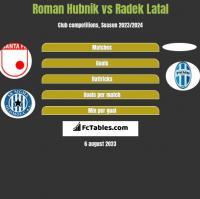 Roman Hubnik vs Radek Latal h2h player stats