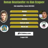 Roman Neustaedter vs Alan Dzagoev h2h player stats