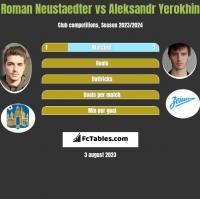 Roman Neustaedter vs Aleksandr Yerokhin h2h player stats