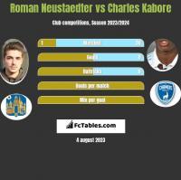 Roman Neustaedter vs Charles Kabore h2h player stats