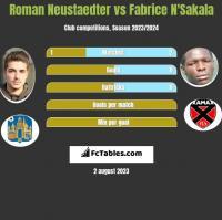 Roman Neustaedter vs Fabrice N'Sakala h2h player stats
