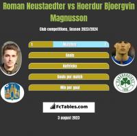 Roman Neustaedter vs Hoerdur Bjoergvin Magnusson h2h player stats