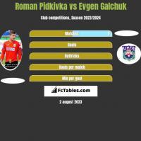 Roman Pidkivka vs Evgen Galchuk h2h player stats