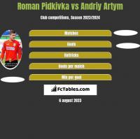 Roman Pidkivka vs Andriy Artym h2h player stats