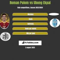 Roman Polom vs Ubong Ekpai h2h player stats