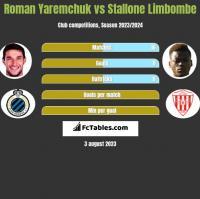 Roman Yaremchuk vs Stallone Limbombe h2h player stats