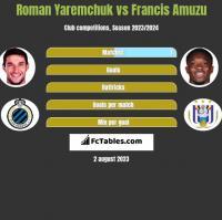 Roman Yaremchuk vs Francis Amuzu h2h player stats